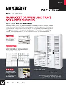 download nantucket military info sheet